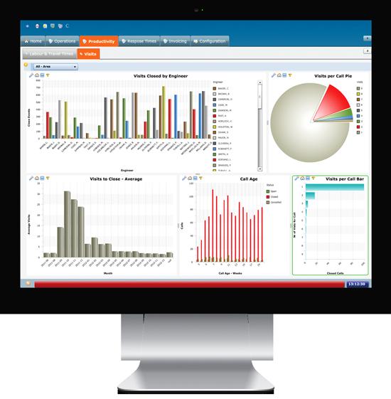 field service mgny software