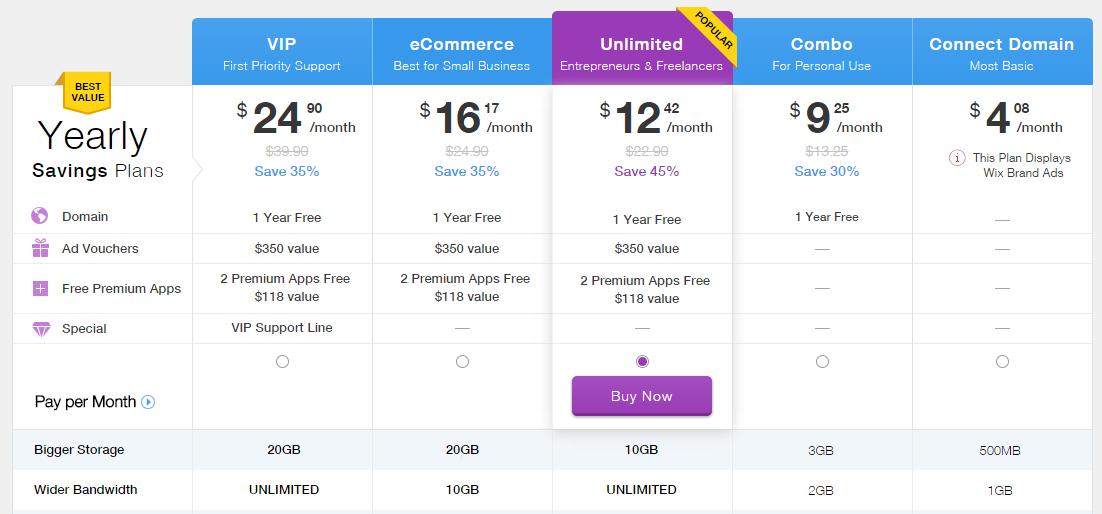 Wixstore Premium Plan
